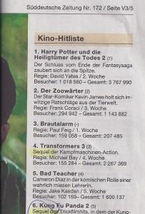 Süddeutsche-Zeitung-Extra-Sequel