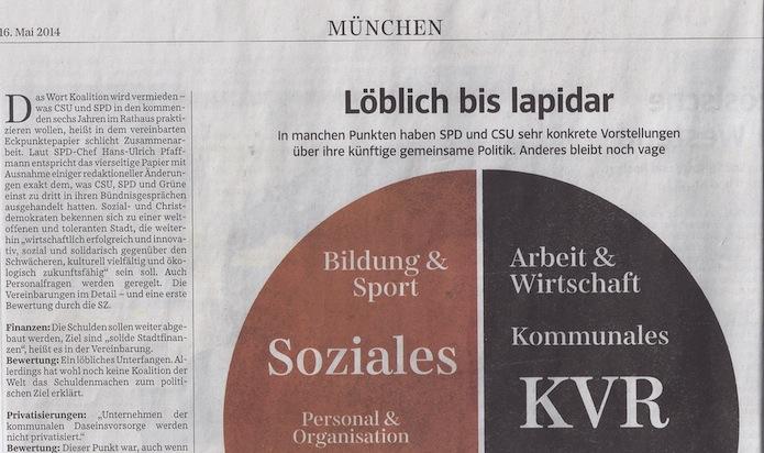 """Storytelling-Headline """"Löblich bis lapidar"""": Nicht löblich, aber lapidar."""